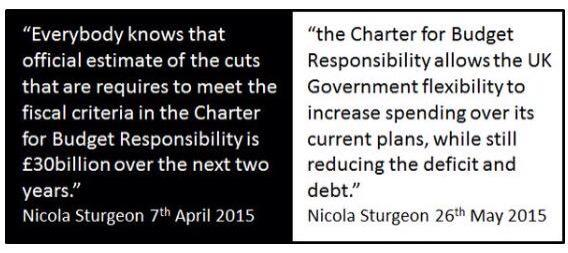 Nicola Sturgeon on the Charter for Budget Responsibility, before and after the general election.